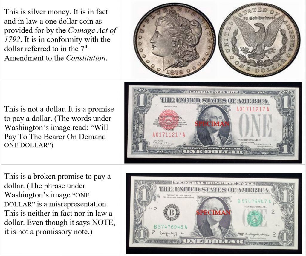 what is an example of fiat money � my delicate dots portofolio